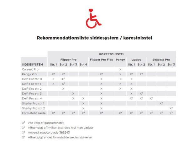 Mere info kombination siddesystem/kørestolsstel